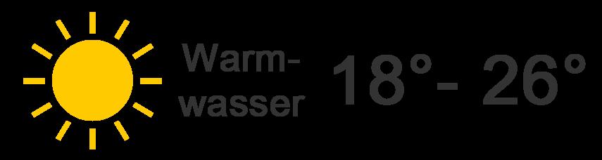 Warmwasser > 16 Grad