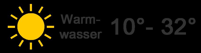 Warmwasser > 10 Grad